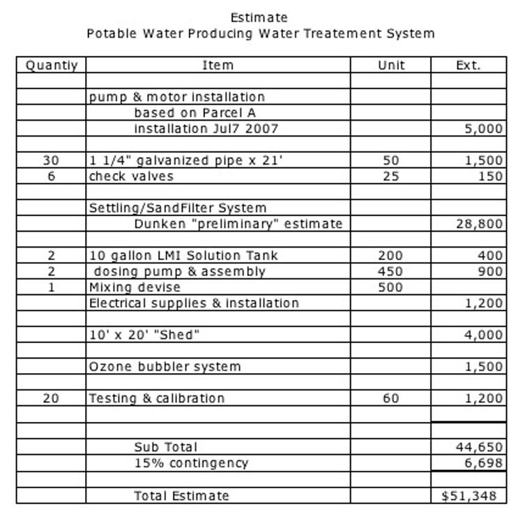 parcel-b-estimate